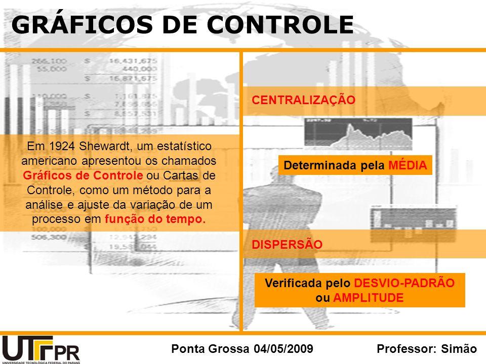 GRÁFICOS DE CONTROLE Ponta Grossa 04/05/2009Professor: Simão Em 1924 Shewardt, um estatístico americano apresentou os chamados Gráficos de Controle ou