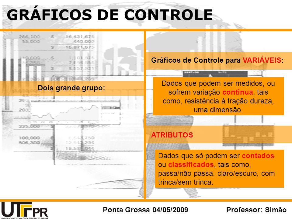 GRÁFICOS DE CONTROLE Ponta Grossa 04/05/2009Professor: Simão Dois grande grupo: Gráficos de Controle para VARIÁVEIS: ATRIBUTOS Dados que podem ser med