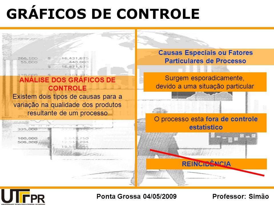 GRÁFICOS DE CONTROLE Ponta Grossa 04/05/2009Professor: Simão ANÁLISE DOS GRÁFICOS DE CONTROLE Instrumentos para o monitoramento da variabilidade e para a avaliação da estabilidade de um processo COMPONENTES DE UM GRÁFICO DE CONTROLE Uma linha média (LM) limite inferior de controle –LIC limite superior de controle –LSC CONTROLE ESTATÍSTICO.