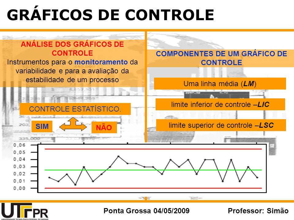 GRÁFICOS DE CONTROLE Ponta Grossa 04/05/2009Professor: Simão ANÁLISE DOS GRÁFICOS DE CONTROLE Instrumentos para o monitoramento da variabilidade e par