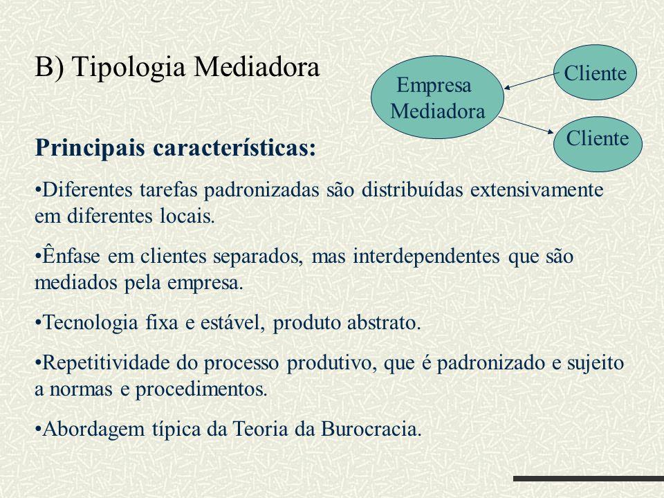 B) Tipologia Mediadora Empresa Mediadora Cliente Principais características: Diferentes tarefas padronizadas são distribuídas extensivamente em difere