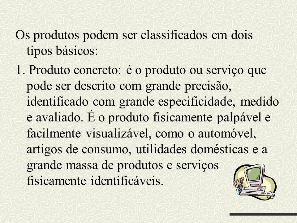 Os produtos podem ser classificados em dois tipos básicos: 1. Produto concreto: é o produto ou serviço que pode ser descrito com grande precisão, iden
