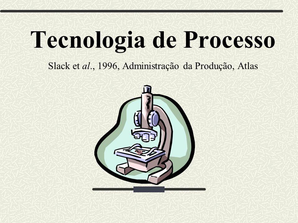 Tecnologia de Processo Slack et al., 1996, Administração da Produção, Atlas