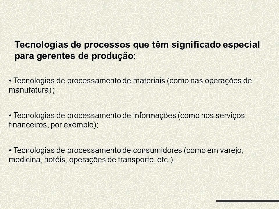 Tecnologias de processos que têm significado especial para gerentes de produção: Tecnologias de processamento de materiais (como nas operações de manu