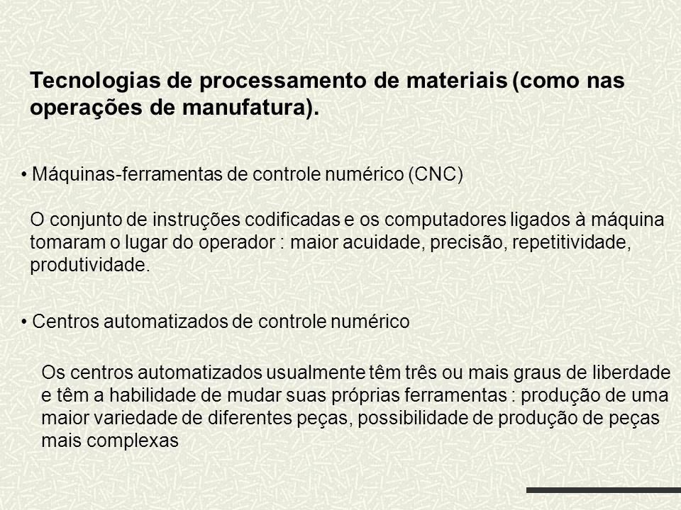 Tecnologias de processamento de materiais (como nas operações de manufatura). Máquinas-ferramentas de controle numérico (CNC) O conjunto de instruções