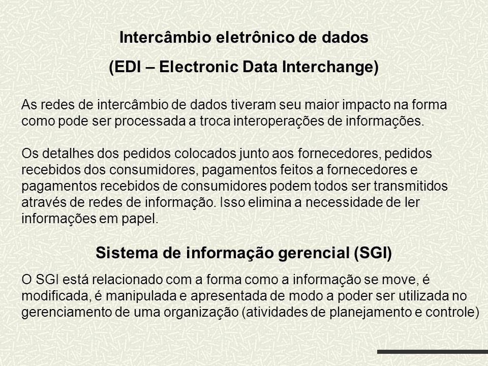 Intercâmbio eletrônico de dados (EDI – Electronic Data Interchange) As redes de intercâmbio de dados tiveram seu maior impacto na forma como pode ser