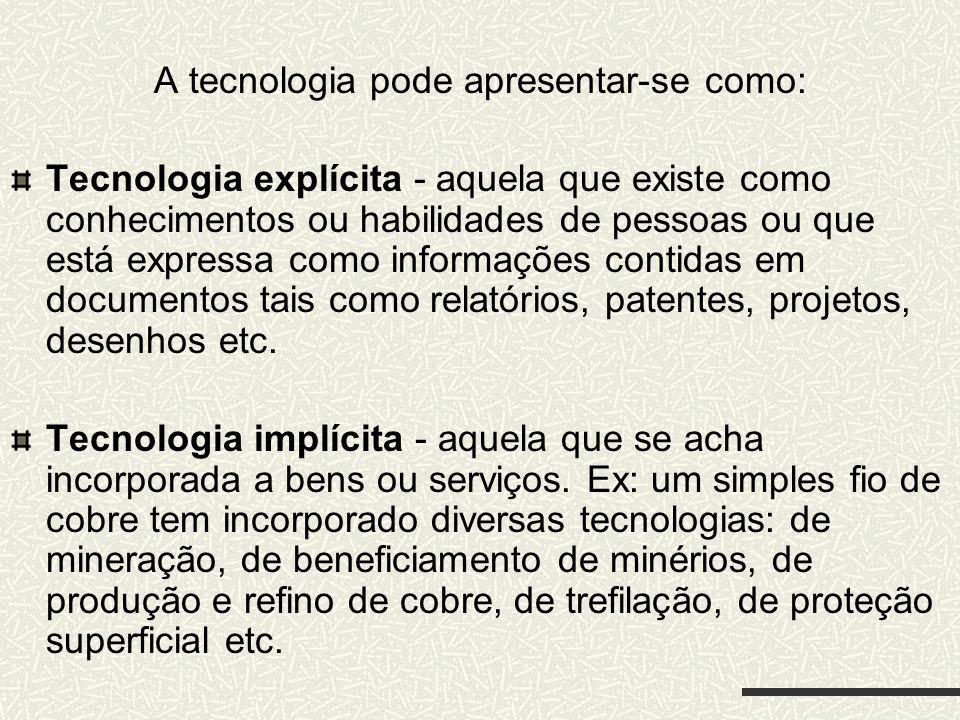 A tecnologia pode apresentar-se como: Tecnologia explícita - aquela que existe como conhecimentos ou habilidades de pessoas ou que está expressa como
