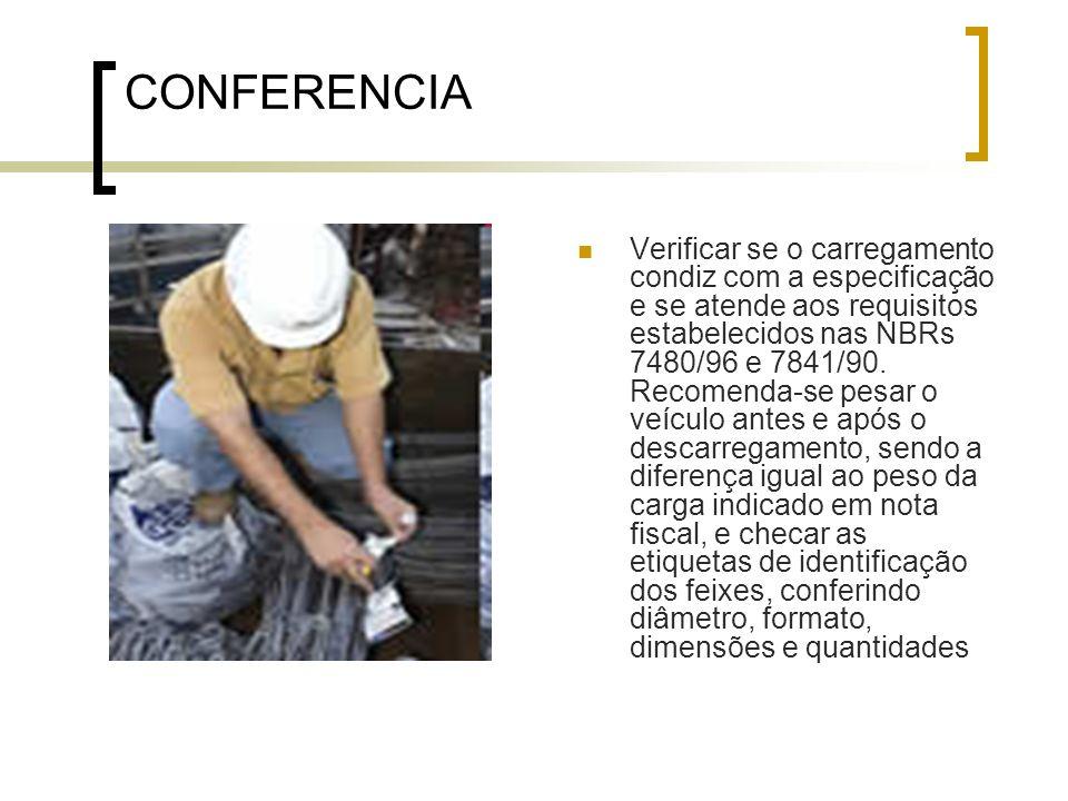 CONFERENCIA Verificar se o carregamento condiz com a especificação e se atende aos requisitos estabelecidos nas NBRs 7480/96 e 7841/90.