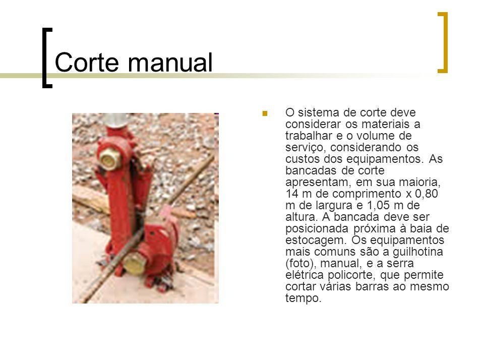 Corte manual O sistema de corte deve considerar os materiais a trabalhar e o volume de serviço, considerando os custos dos equipamentos.