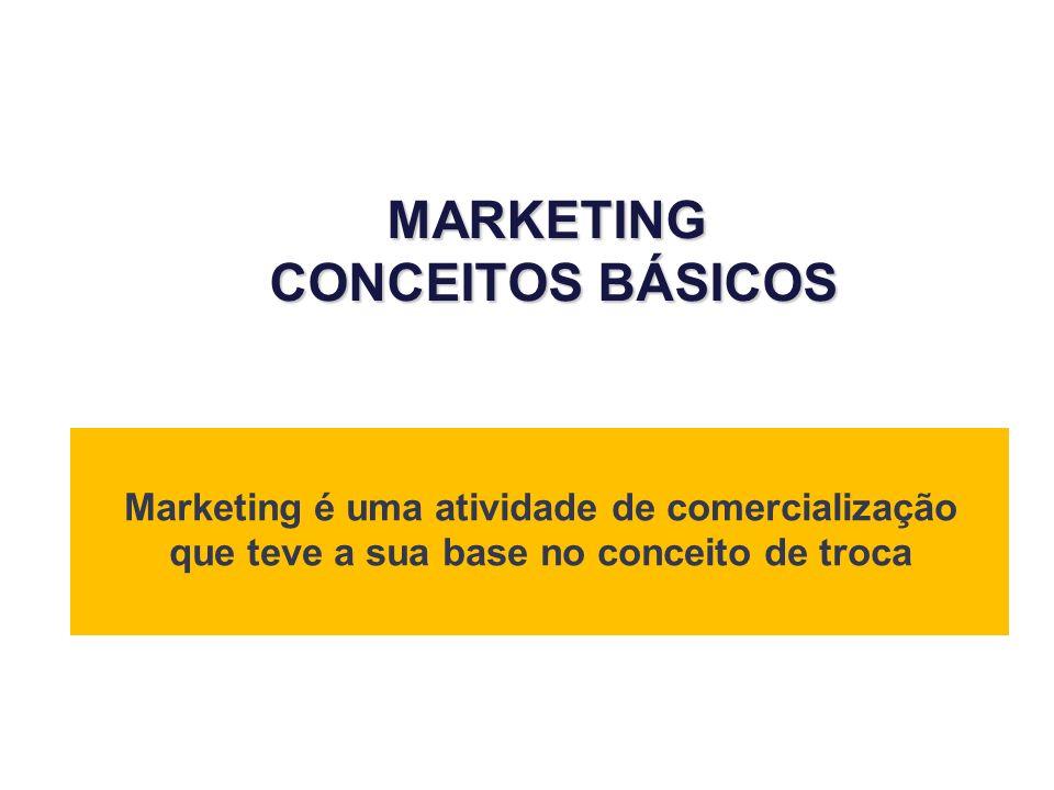 Marketing de relacionamento Marketing de relacionamento ou after- marketing são todas as atividades de marketing destinadas a manter um cliente em situações de pós-venda.