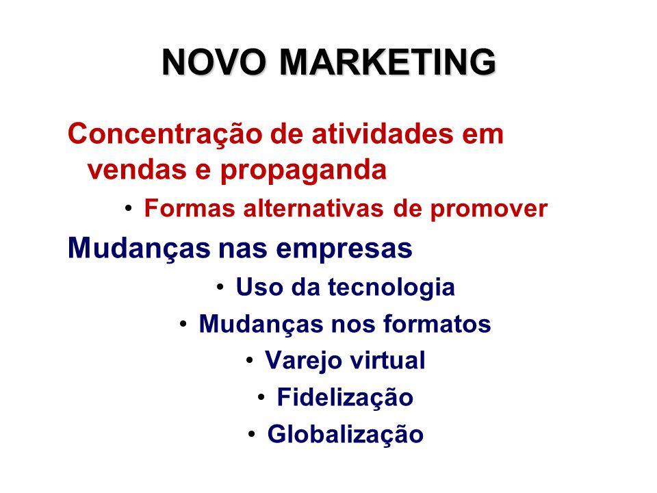 NOVO MARKETING Concentração de atividades em vendas e propaganda Formas alternativas de promover Mudanças nas empresas Uso da tecnologia Mudanças nos