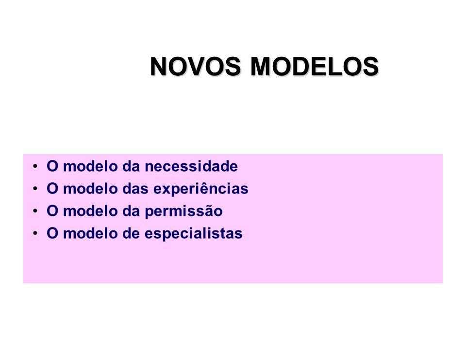 NOVOS MODELOS O modelo da necessidade O modelo das experiências O modelo da permissão O modelo de especialistas