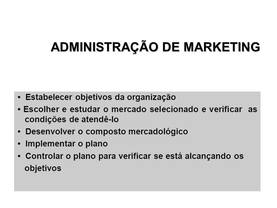 ADMINISTRAÇÃO DE MARKETING Estabelecer objetivos da organização Escolher e estudar o mercado selecionado e verificar as condições de atendê-lo Desenvo