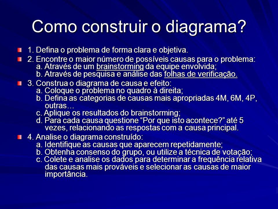 Diagrama Fonte: www.proficience.com.br/index_arquivos/QCeTecn_arquivos/FerrEstat_arquivos/causaefeito