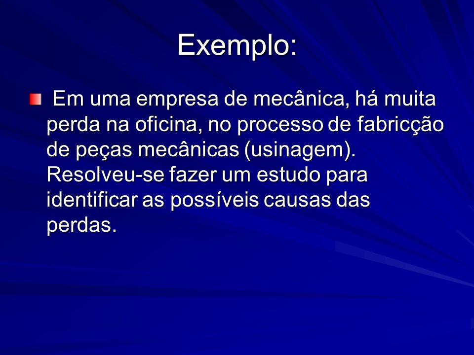 Fonte: www.proficience.com.br/index_arquivos/QCeTecn_arquivos/FerrEstat_arquivos/causaefeito