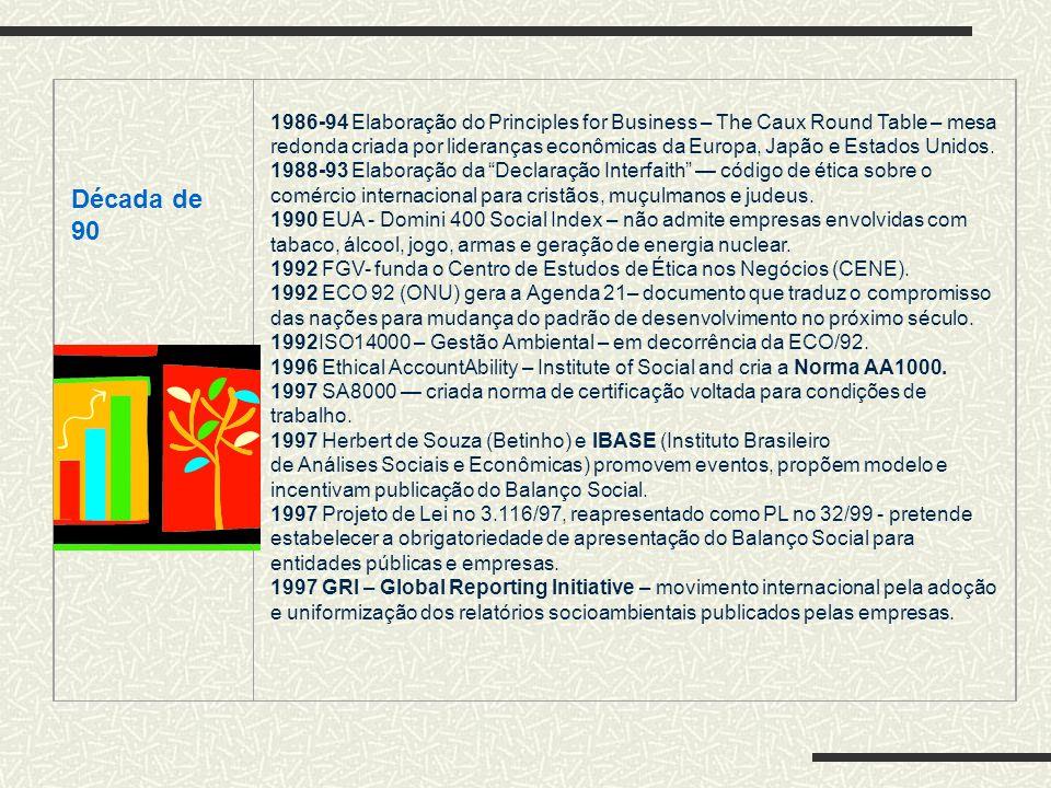Anos 70 - 80 Publicação Da Sociologia da Contabilidade à Auditoria Sócio-Econômica Prof. Dr. Alberto Almada Rodrigues. EUA, Europa, América Latina – d