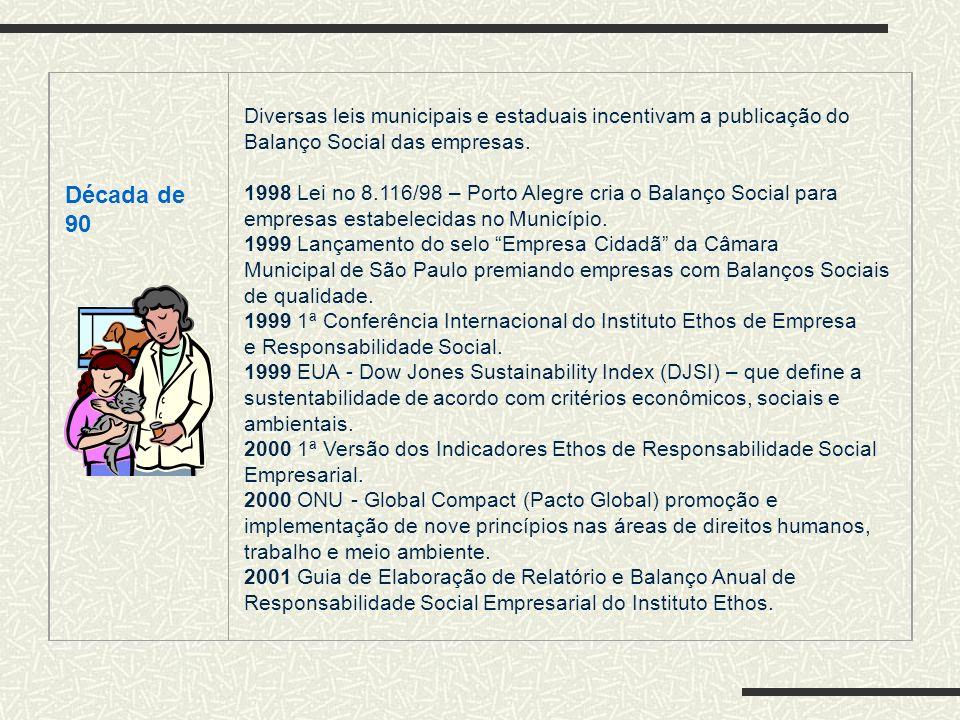 Década de 90 1986-94 Elaboração do Principles for Business – The Caux Round Table – mesa redonda criada por lideranças econômicas da Europa, Japão e E