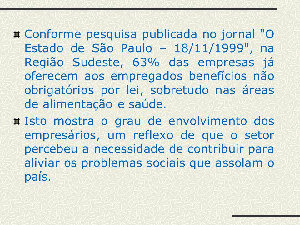 Conforme pesquisa publicada no jornal O Estado de São Paulo – 18/11/1999 , na Região Sudeste, 63% das empresas já oferecem aos empregados benefícios não obrigatórios por lei, sobretudo nas áreas de alimentação e saúde.