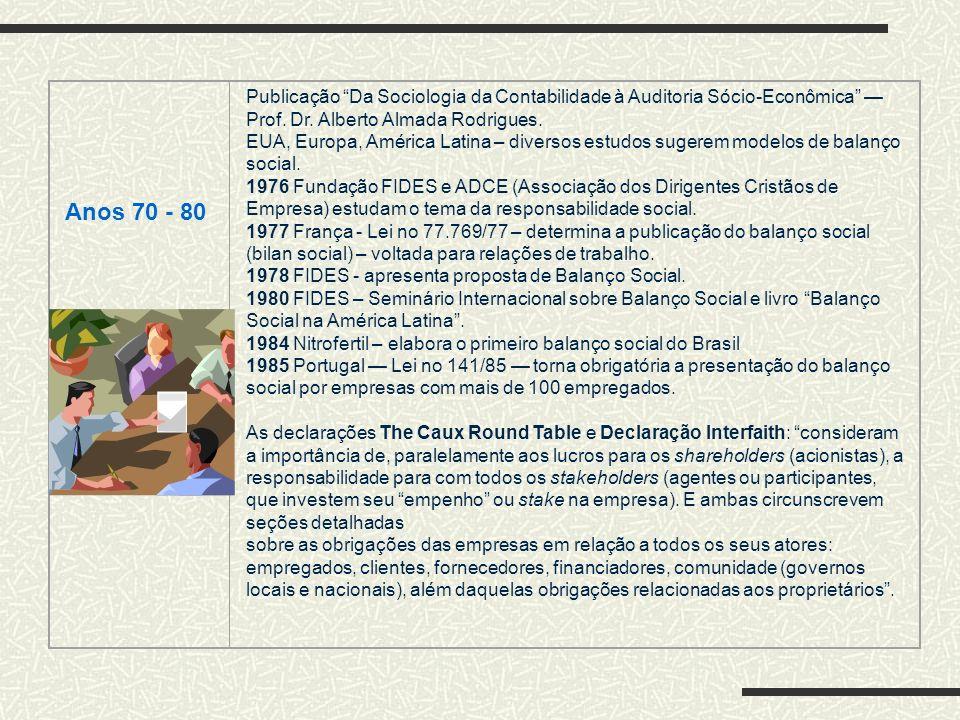 Anos 70 - 80 Publicação Da Sociologia da Contabilidade à Auditoria Sócio-Econômica Prof.