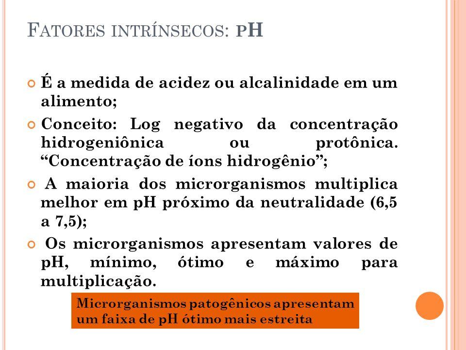 F ATORES INTRÍNSECOS : P H É a medida de acidez ou alcalinidade em um alimento; Conceito: Log negativo da concentração hidrogeniônica ou protônica. Co