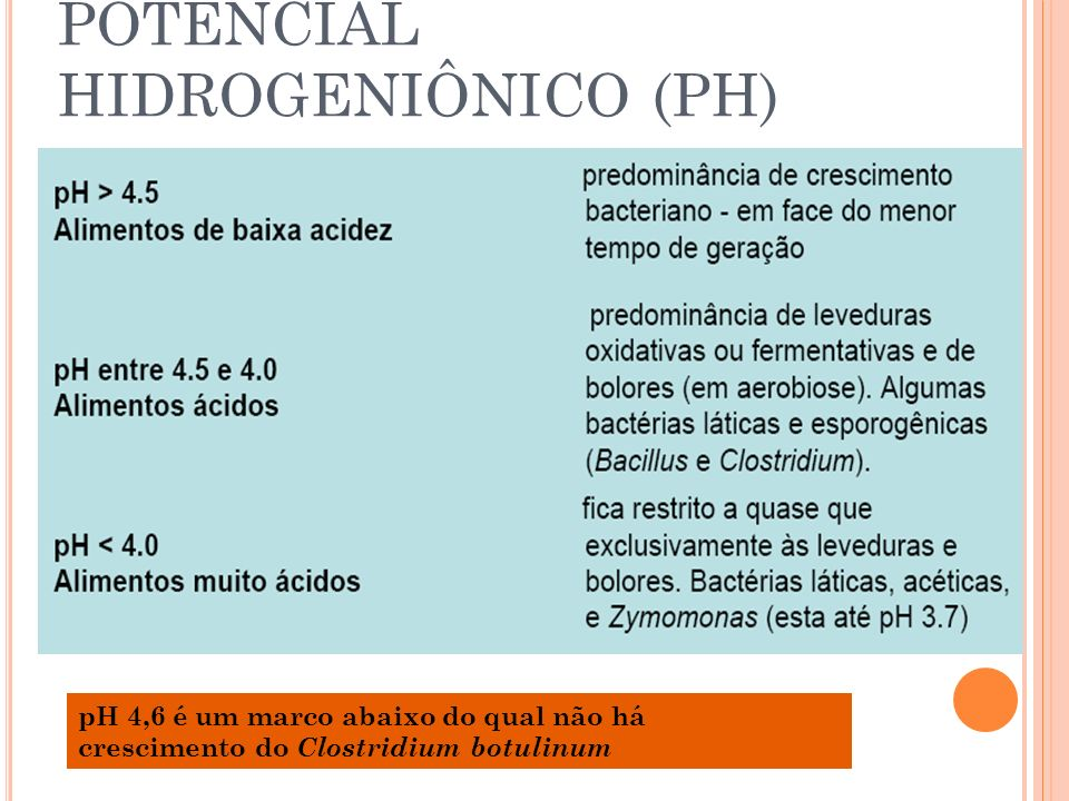 POTENCIAL HIDROGENIÔNICO (PH) pH 4,6 é um marco abaixo do qual não há crescimento do Clostridium botulinum