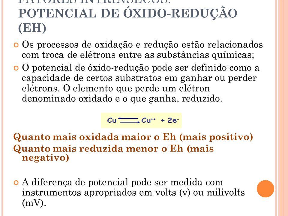 FATORES INTRÍNSECOS: POTENCIAL DE ÓXIDO-REDUÇÃO (EH) Os processos de oxidação e redução estão relacionados com troca de elétrons entre as substâncias