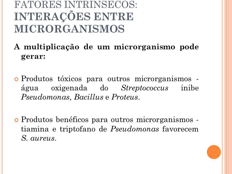 FATORES INTRÍNSECOS: INTERAÇÕES ENTRE MICRORGANISMOS A multiplicação de um microrganismo pode gerar: Produtos tóxicos para outros microrganismos - águ