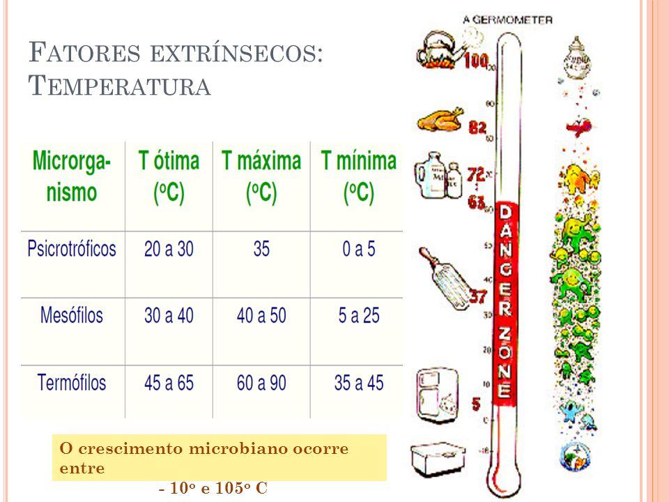 F ATORES EXTRÍNSECOS : T EMPERATURA O crescimento microbiano ocorre entre - 10 o e 105 o C
