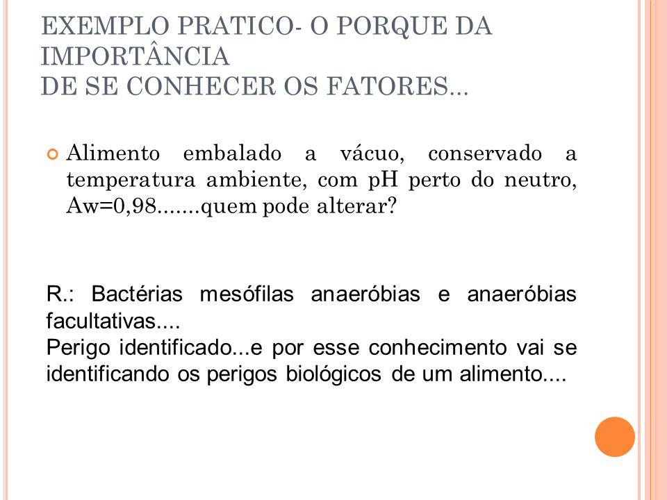 EXEMPLO PRATICO- O PORQUE DA IMPORTÂNCIA DE SE CONHECER OS FATORES... Alimento embalado a vácuo, conservado a temperatura ambiente, com pH perto do ne