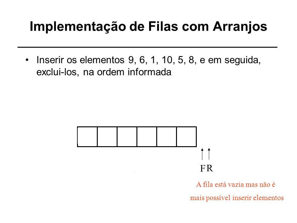 Implementação de Filas com Arranjos Inserir os elementos 9, 6, 1, 10, 5, 8, e em seguida, exclui-los, na ordem informada 9 61 10 5 8 RFRRRRRRFFFFFF A