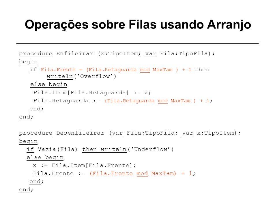 Operações sobre Filas usando Arranjo procedure Enfileirar (x:TipoItem; var Fila:TipoFila); begin if Fila.Frente = (Fila.Retaguarda mod MaxTam ) + 1 th