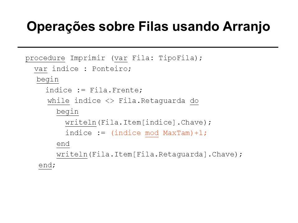 Operações sobre Filas usando Arranjo procedure Imprimir (var Fila: TipoFila); var indice : Ponteiro; begin indice := Fila.Frente; while indice <> Fila