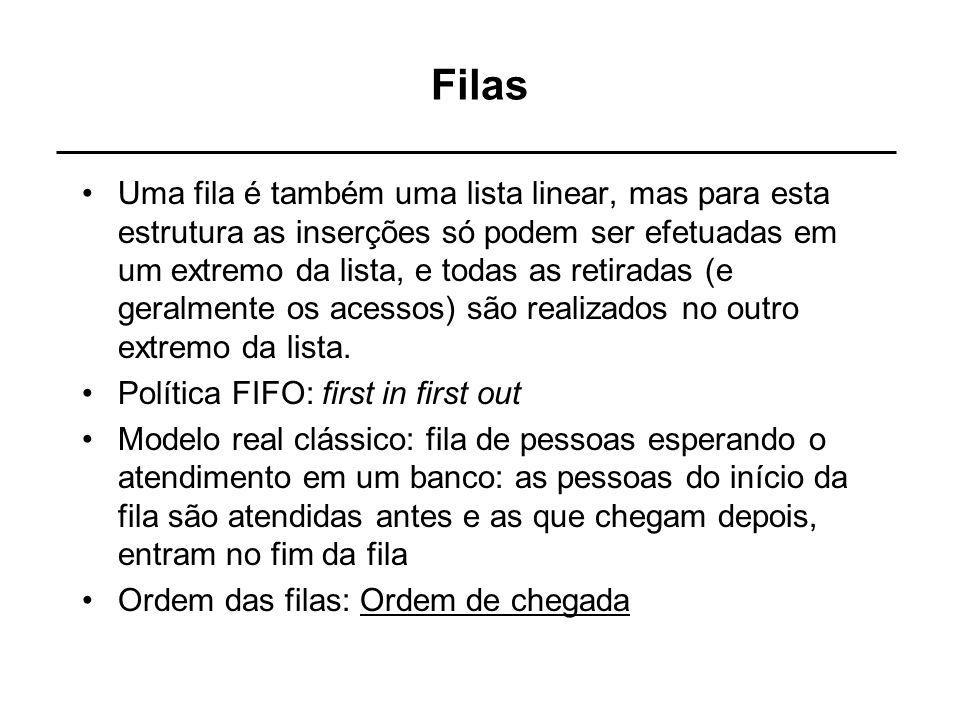Filas Filas são usadas tipicamente quando deseja-se processar itens de acordo com sua ordem de chegada (FIFO): –Ex: filas do SO, simuladores, etc...