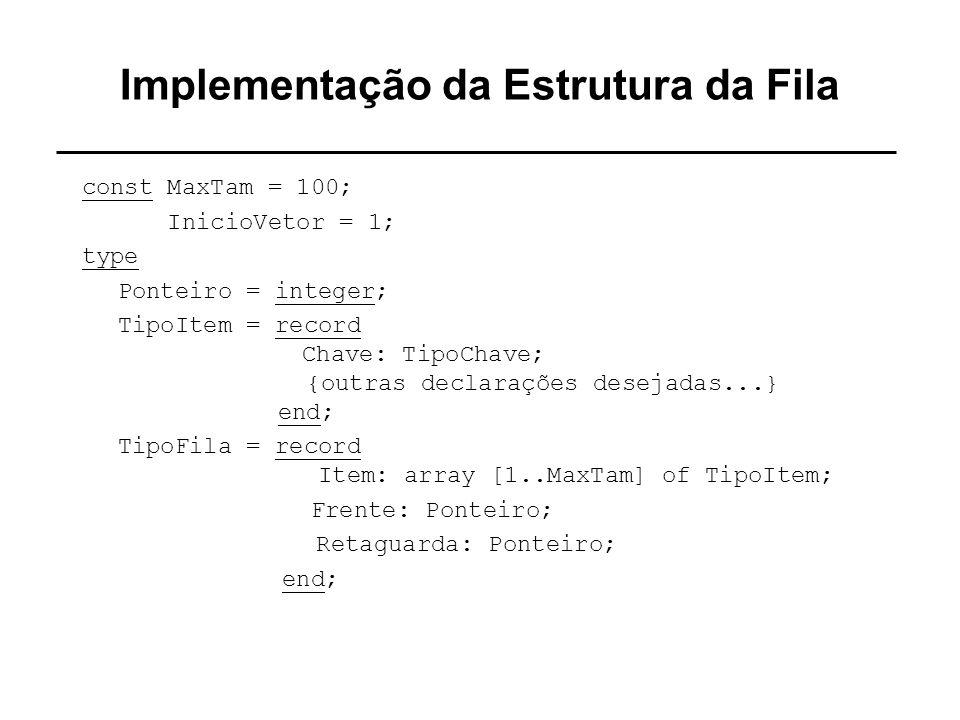 Operações sobre Filas usando Arranjo procedure Inicia(var Fila: TipoFila); begin Fila.Frente := InicioVetor; Fila.Retaguarda := Fila.Frente; end; procedure Esvazia(var Fila: TipoFila); begin Fila.Frente := InicioVetor; Fila.Retaguarda := Fila.Frente; end; function Vazia(var Fila: TipoFila): boolean; begin Vazia := Fila.Frente = Fila.Retaguarda; end;