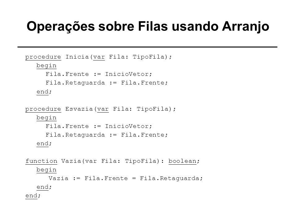 Operações sobre Filas usando Arranjo procedure Inicia(var Fila: TipoFila); begin Fila.Frente := InicioVetor; Fila.Retaguarda := Fila.Frente; end; proc