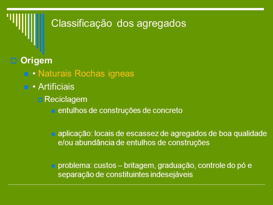 Classificação dos agregados Origem Naturais Rochas igneas Artificiais Reciclagem entulhos de construções de concreto aplicação: locais de escassez de