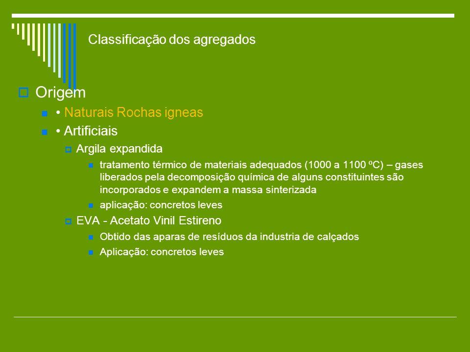 Classificação dos agregados Origem Naturais Rochas igneas Artificiais Argila expandida tratamento térmico de materiais adequados (1000 a 1100 ºC) – ga
