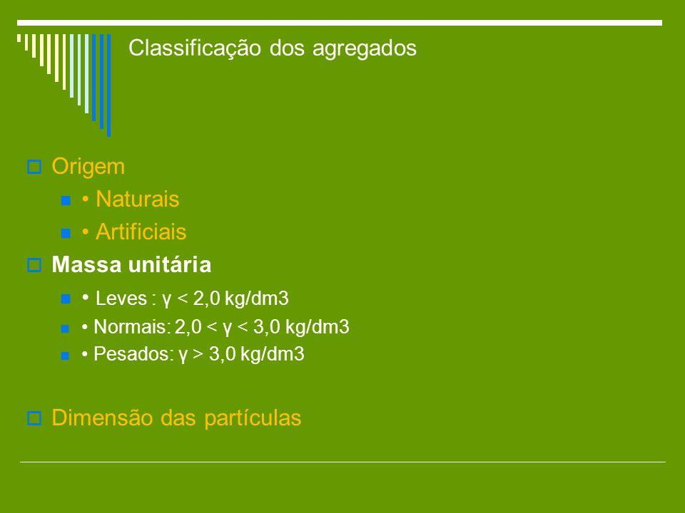 Classificação dos agregados Origem Naturais Artificiais Massa unitária Leves : γ < 2,0 kg/dm3 Normais: 2,0 < γ < 3,0 kg/dm3 Pesados: γ > 3,0 kg/dm3 Di