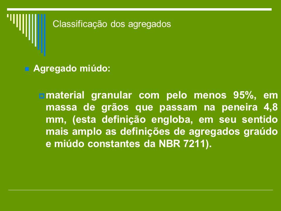 Classificação dos agregados Agregado miúdo: material granular com pelo menos 95%, em massa de grãos que passam na peneira 4,8 mm, (esta definição engl