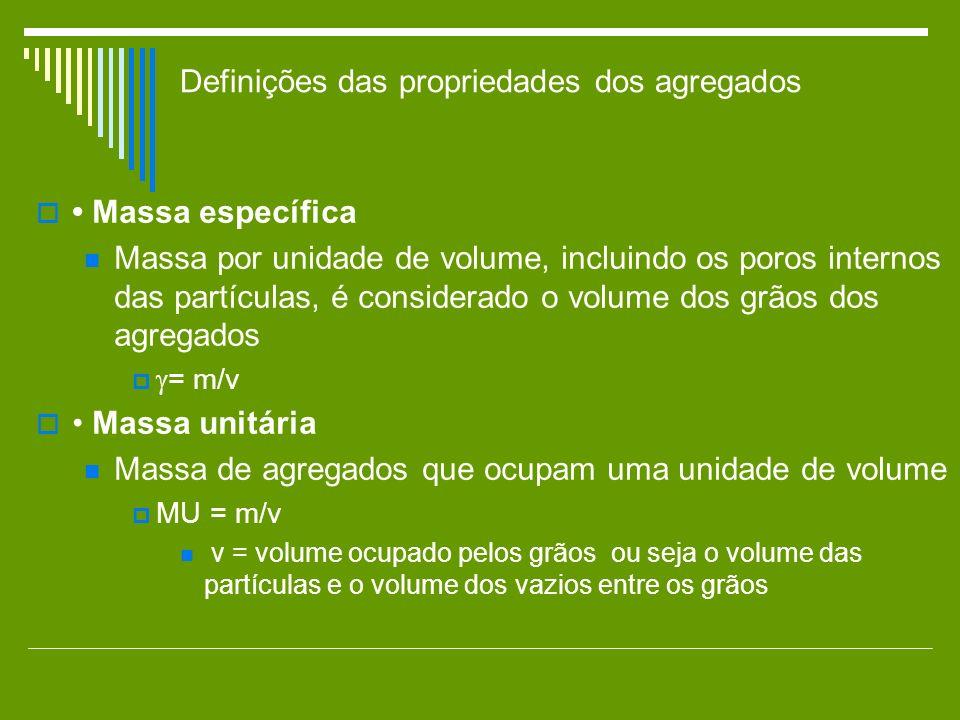 Definições das propriedades dos agregados Massa específica Massa por unidade de volume, incluindo os poros internos das partículas, é considerado o vo