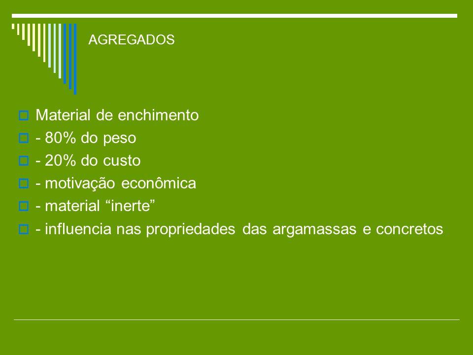 AGREGADOS Material de enchimento - 80% do peso - 20% do custo - motivação econômica - material inerte - influencia nas propriedades das argamassas e c