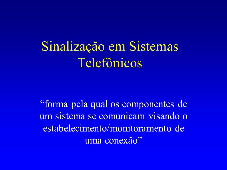 Sinalização em Sistemas Telefônicos forma pela qual os componentes de um sistema se comunicam visando o estabelecimento/monitoramento de uma conexão