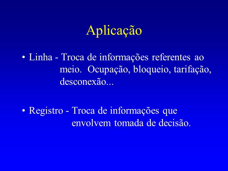 Aplicação Linha - Troca de informações referentes ao meio. Ocupação, bloqueio, tarifação, desconexão... Registro - Troca de informações que envolvem t