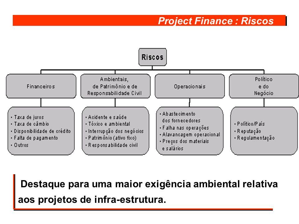 Project Finance : Riscos Destaque para uma maior exigência ambiental relativa aos projetos de infra-estrutura.
