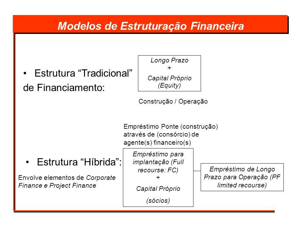 Estrutura Tradicional de Financiamento: Modelos de Estruturação Financeira Longo Prazo + Capital Próprio (Equity) Estrutura Híbrida: Empréstimo para i