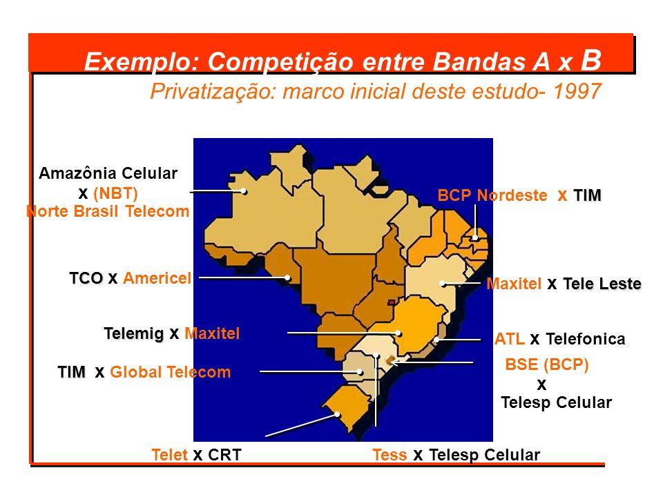 TIM TIM x Global Telecom Telet x CRT Telemig Telemig x Maxitel ATL x Telefonica TCO TCO x Americel TIM BCP Nordeste x TIM Tele Leste Maxitel x Tele Le