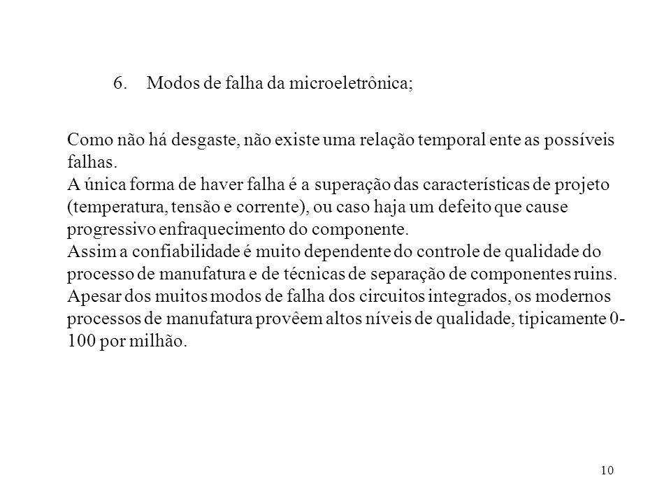 10 6.Modos de falha da microeletrônica; Como não há desgaste, não existe uma relação temporal ente as possíveis falhas. A única forma de haver falha é