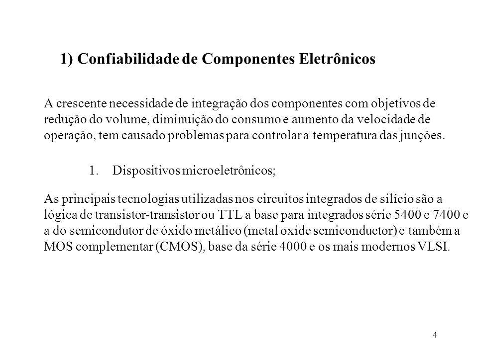 4 1) Confiabilidade de Componentes Eletrônicos A crescente necessidade de integração dos componentes com objetivos de redução do volume, diminuição do