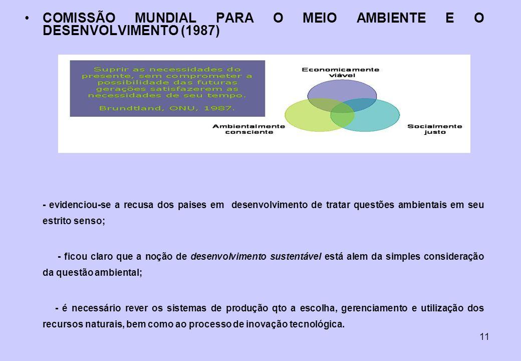 11 COMISSÃO MUNDIAL PARA O MEIO AMBIENTE E O DESENVOLVIMENTO (1987) relatório NOSSO FUTURO COMUM - evidenciou-se a recusa dos paises em desenvolviment