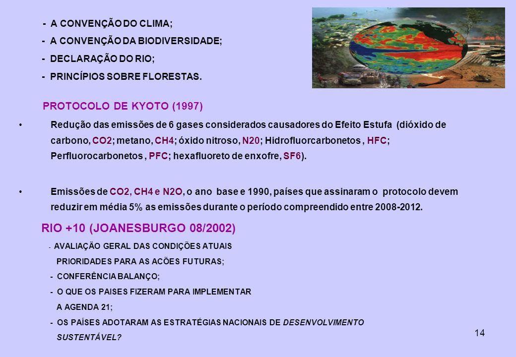 14 - A CONVENÇÃO DO CLIMA; - A CONVENÇÃO DA BIODIVERSIDADE; - DECLARAÇÃO DO RIO; - PRINCÍPIOS SOBRE FLORESTAS. PROTOCOLO DE KYOTO (1997) Redução das e